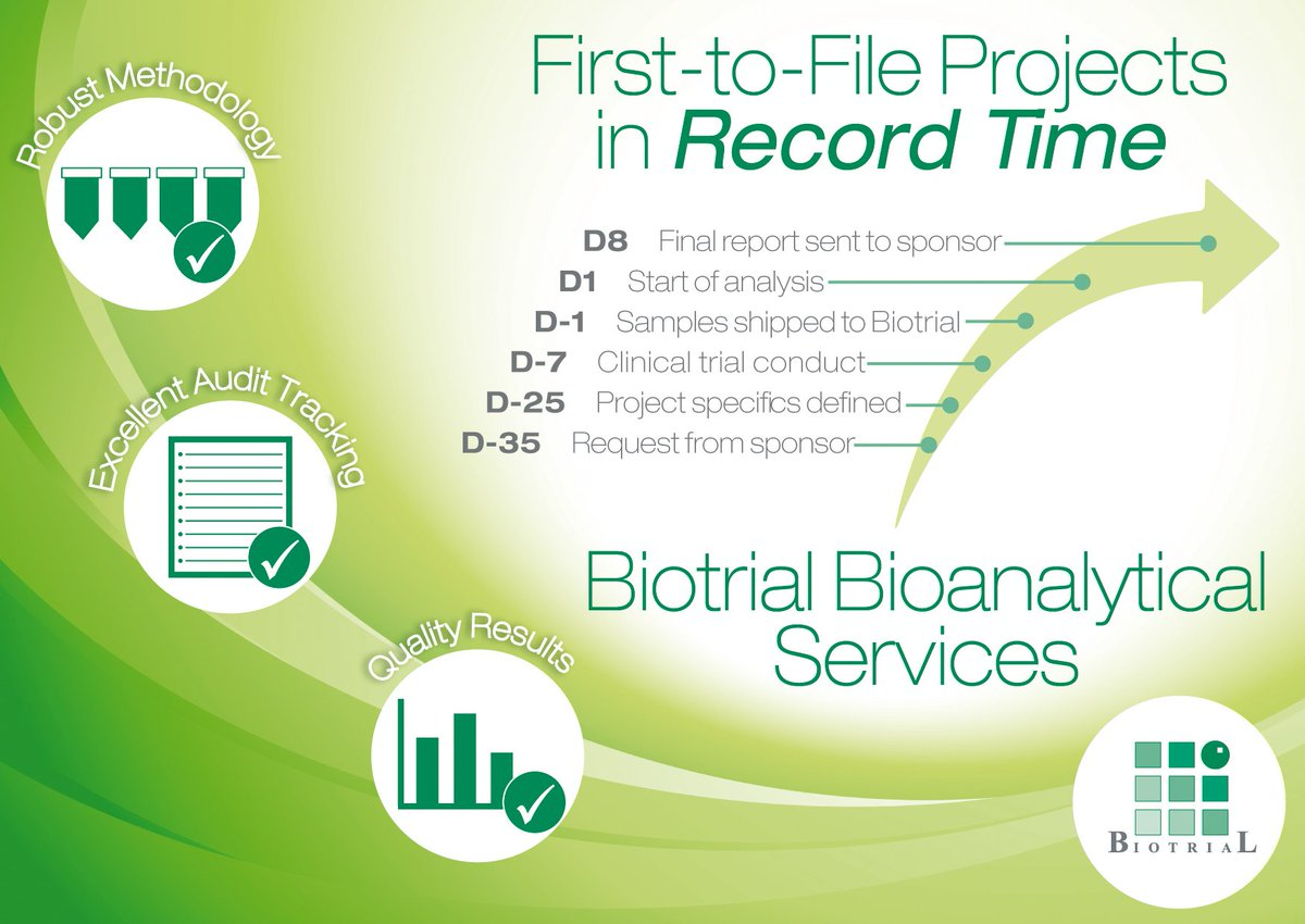Biotrial on Twitter: