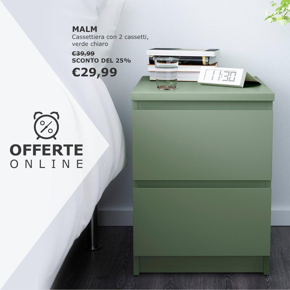 Malm Cassettiera 2 Cassetti Ikea.Giuliano Lupini Giuliano Wolf Twitter