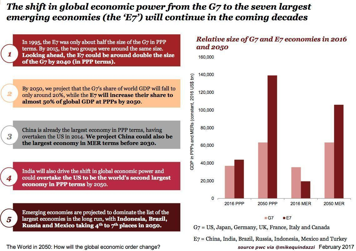 an analysis of japans global economic power Global economic governance: imf quota reform taking account of both the relative economic power principles are then used in the context of the global.