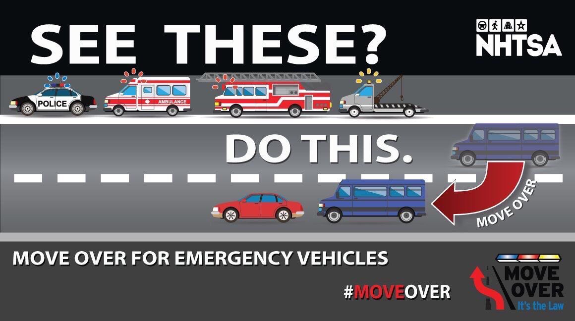 Protect those who protect you: #DYK the law requires you to move over for emergency vehicles. If it&#39;s safe to change lanes, always #MoveOver<br>http://pic.twitter.com/ykEpzMLOXe