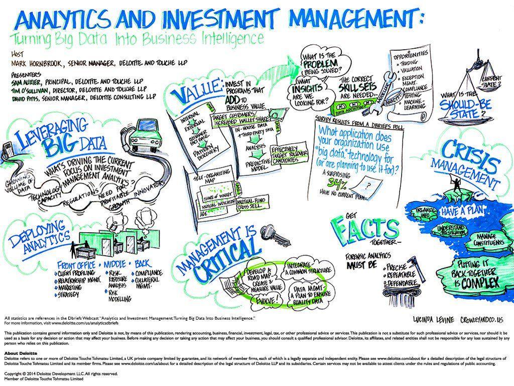 Turning #BigData into #BusinessIntelligence (infographic) #ai #iot #smm #makeyourownlane #defstar5 #mpgvip via @HalseEliza @cloudpreacher<br>http://pic.twitter.com/rH8S2fNb55