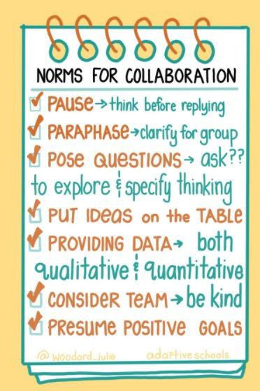 How often do you do these 7 things when you collaborate with others?  #sltchat #ukedchat #womened <br>http://pic.twitter.com/YAt1bqFW49