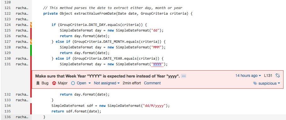 Java format date object