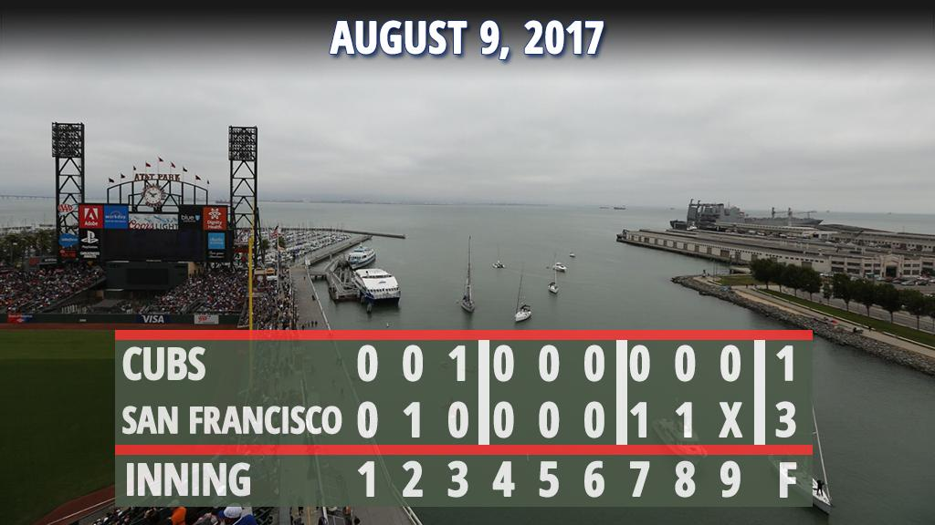 #Cubs lose two out of three in San Francisco. https://t.co/Z0lblQbayB https://t.co/a5onJBggvn