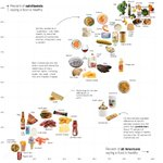 Think you understand healthy eating? Here's why you might be wrong https://t.co/ZbBQ7oAPNU