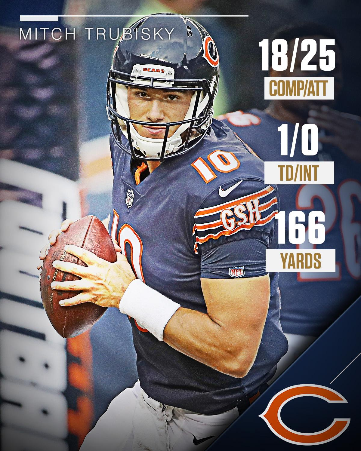 The Chicago rookie brought the heat to his NFL preseason debut. https://t.co/ODknO8qnQW