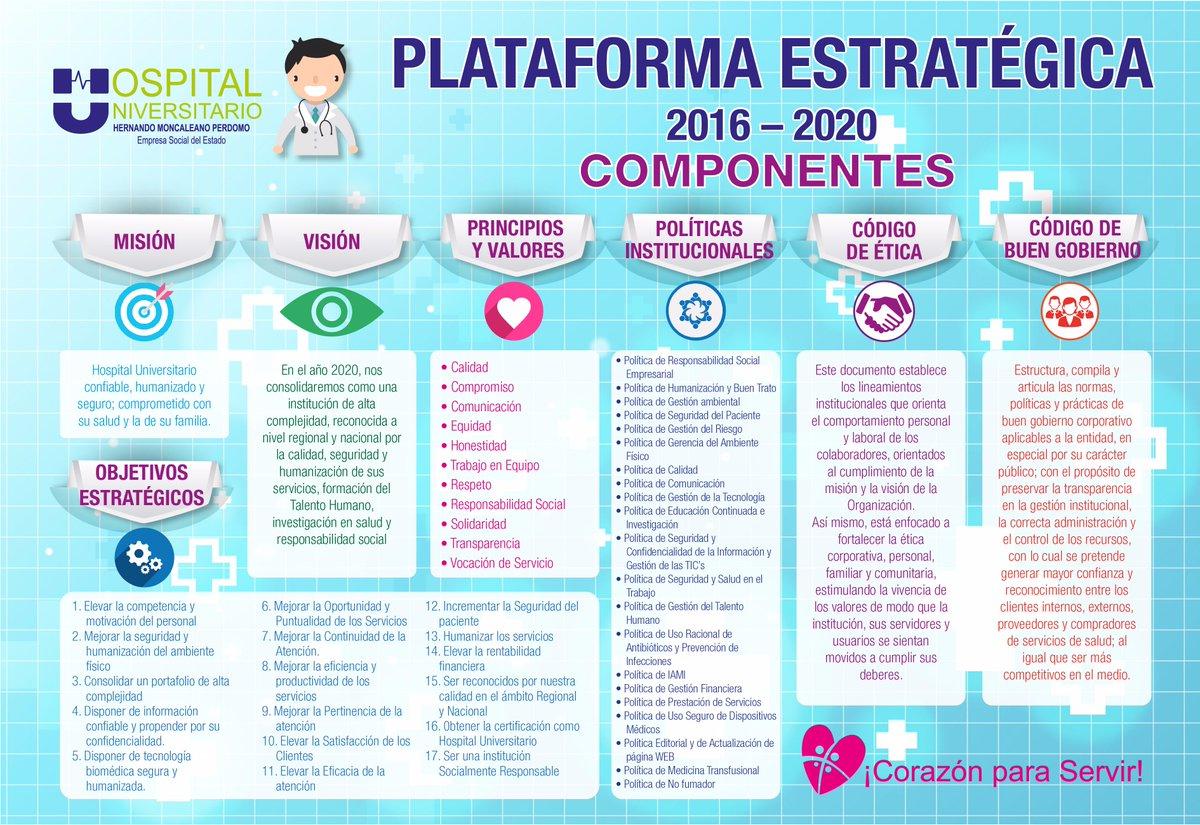 Hospital Universitario Hmp On Twitter Plataforma