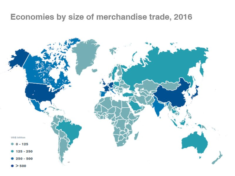 Which economies in the world trade the most? Our latest #WTOstats revi...