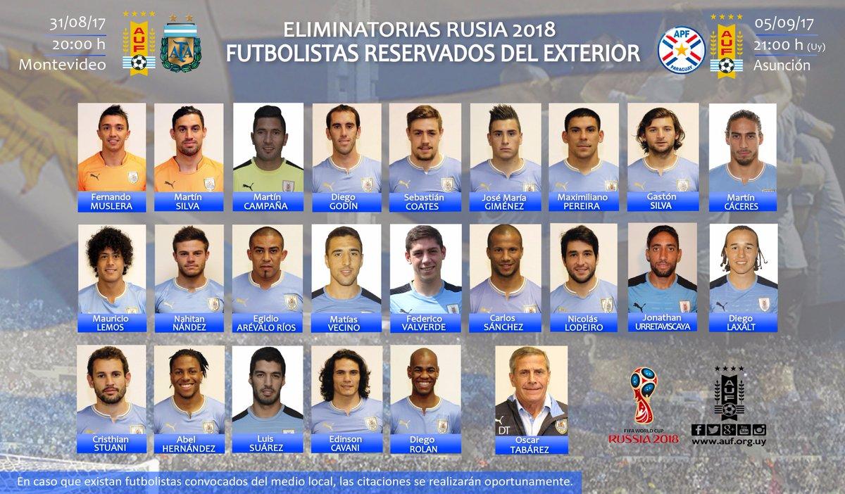 Lista de legionarios convocados por Tabárez para actuar con Uruguay en Eliminatorias Sudamericanas