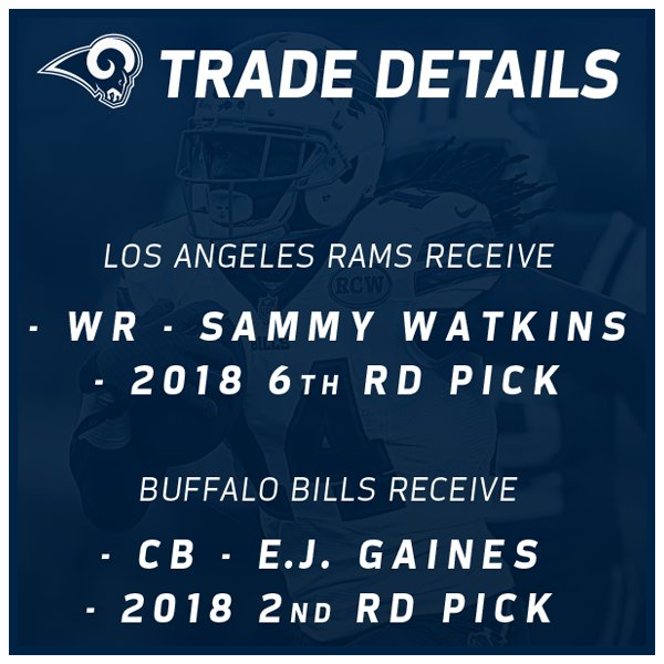 Intentional or not, Bills send a message Sammy Watkins is good to go