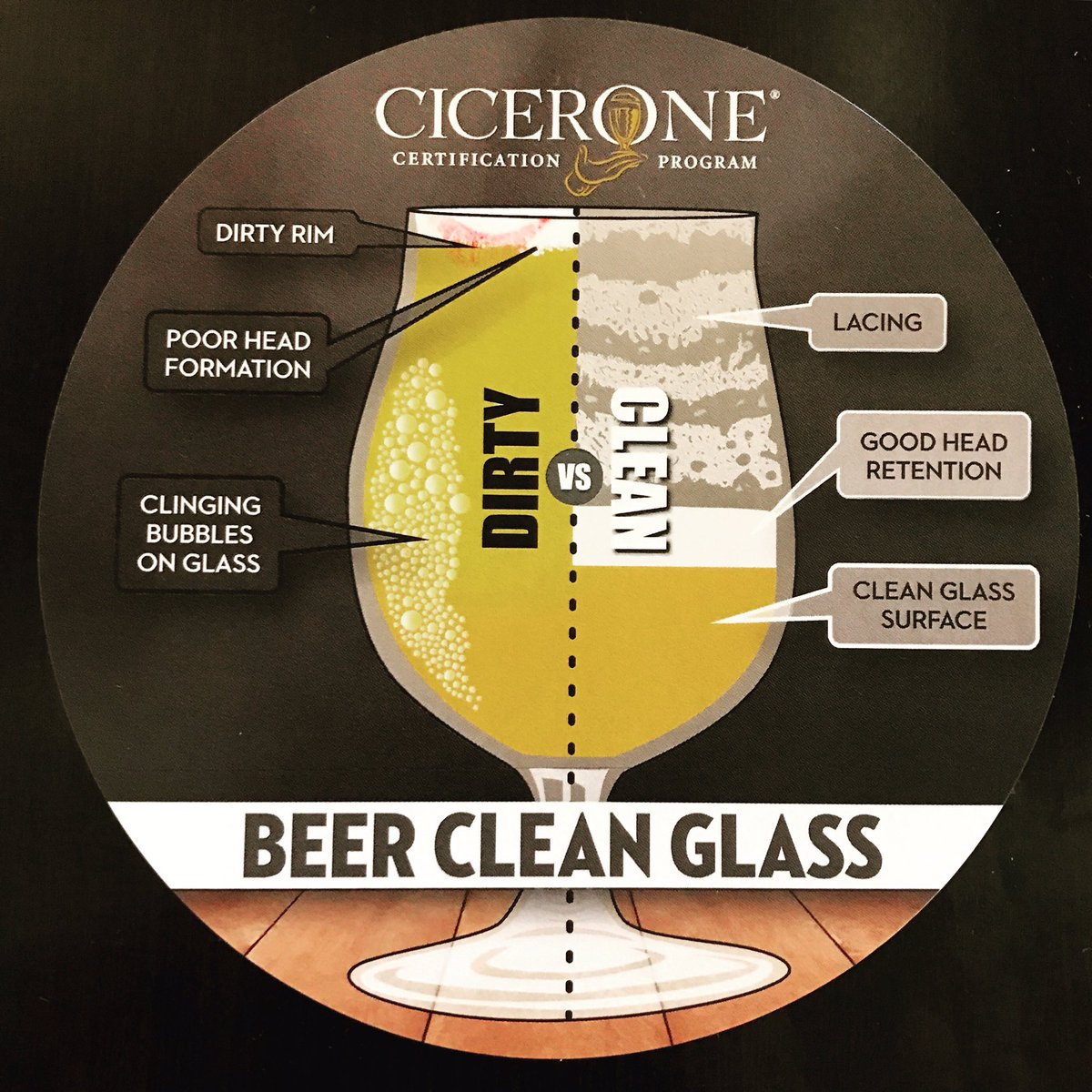 Cicerone certification program on twitter check out our new cicerone certification program on twitter check out our new sticker that illustrates the difference between dirty and clean beer glassware xflitez Image collections