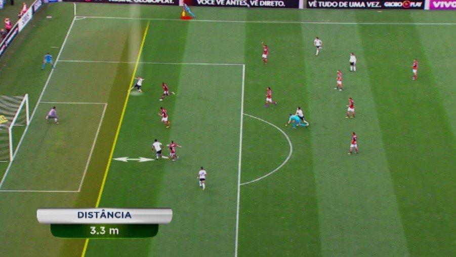 Análise: Jô estava 3.3 metros atrás da linha da bola em gol mal anulado https://t.co/OWy9Ftyv27
