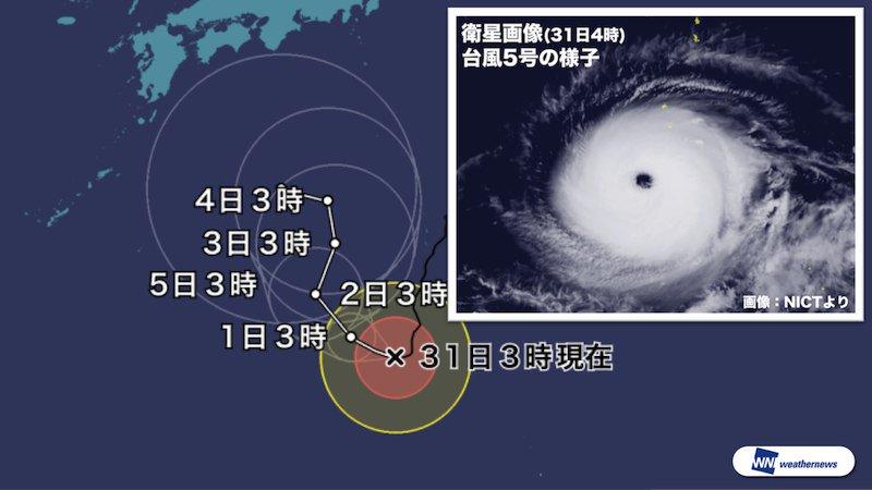 【台風】5号が急速発達し「非常に強い」勢力に。この後もさらに発達する予想。4日(金)頃にかけては北寄りの進路を取る可能性が高いと見られます。台風5号・10号の最新見解はこちら↓ weathernews.jp/s/topics/20170…