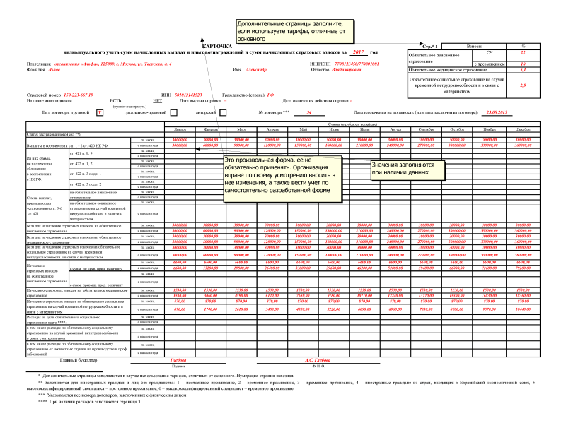 Образец заполнения декларации на доходы физических лиц 3 ндфл