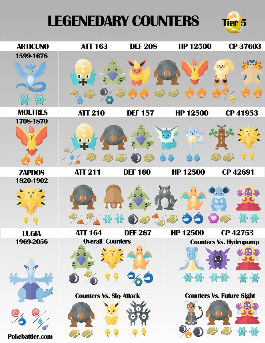 Pokemon Water Weakness - Water Ionizer