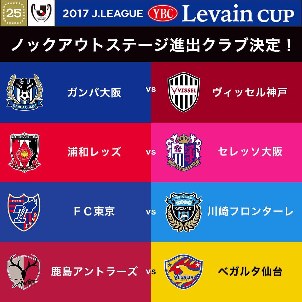 JリーグYBCルヴァンカップ ノックアウトステージの組み合わせが決定❗️  #ルヴァンカップ25歳