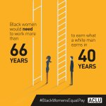 Image for the Tweet beginning: Today is #BlackWomensEqualPay Day, when