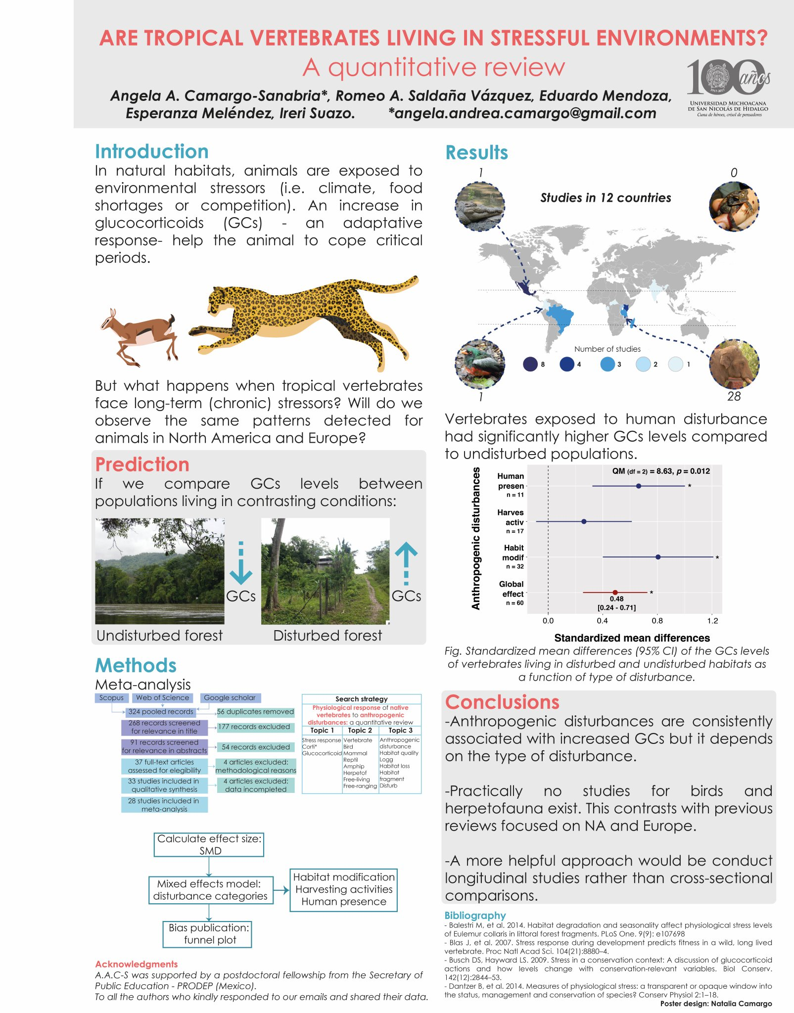 Are tropical vertebrates living in stressful environments?: a quantitative review. My poster in #ICCB2017 https://t.co/Pbx0RQ0mRN