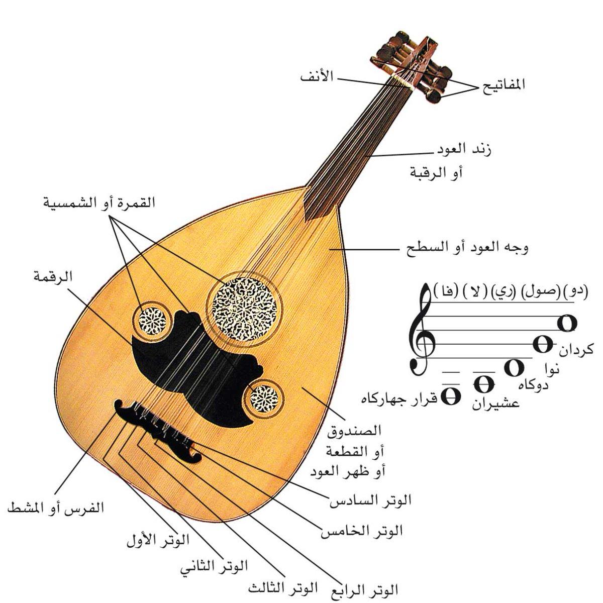 375e5b6d4 موسيقي فلسطيني يصنع الة العود الموسيقية من خشب الزيتون. 1 عميل يشاهد المنتج  الآن