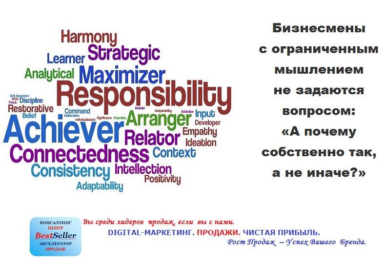 Маркетинг его принципы и цели доклад
