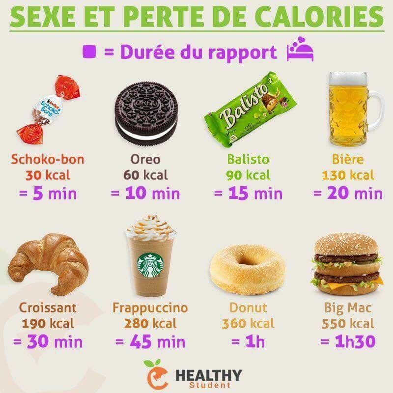Améliorer vos capacités régime cétogène