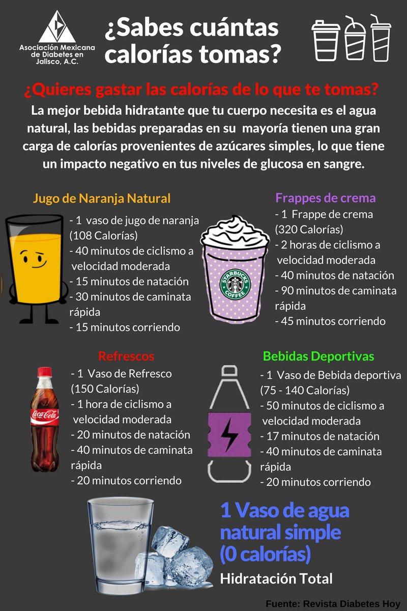 bebidas deportivas y el diabetes