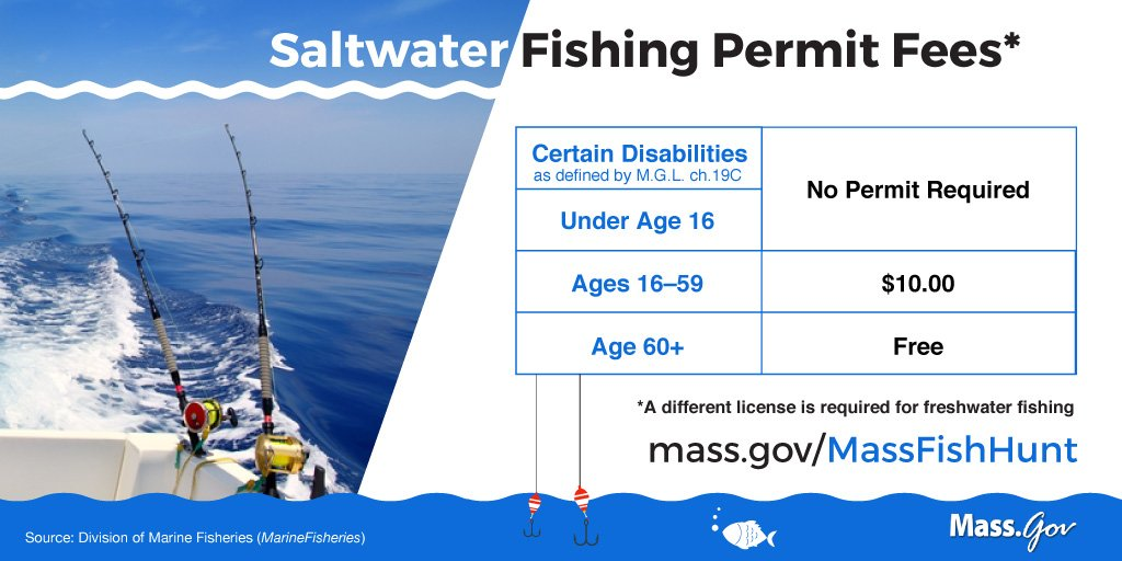 ma saltwater fishing license reciprocity