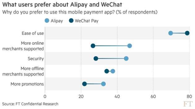 Alipay on Twitter: