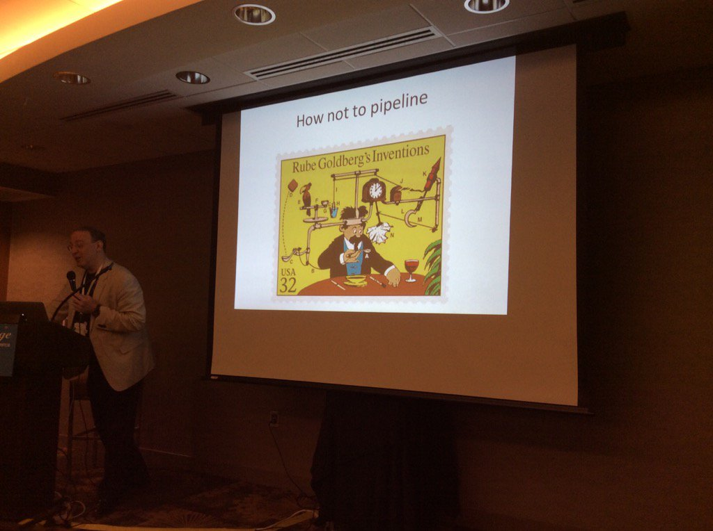 #balisage2017 David Birnbaum shows us, via Rube Goldberg, how not to write pipeline processes.