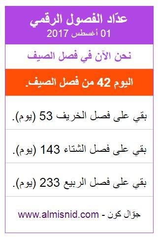 أ د عبدالله المسند On Twitter بقي على سهيل 23 يوما بقي على فصل الخريف 53 يوما بقي على الوسم 76 يوما بقي على المربعانية 128 يوما بقي على فصل الشتاء 143 يوما