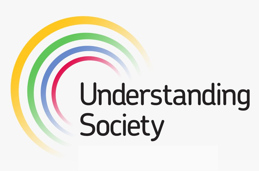 Our latest quiz was made in conjunction with @usociety. Find it here:  http:// buff.ly/2viEPk8  &nbsp;   #usociety17 #BHPS<br>http://pic.twitter.com/oiBxiknn4w