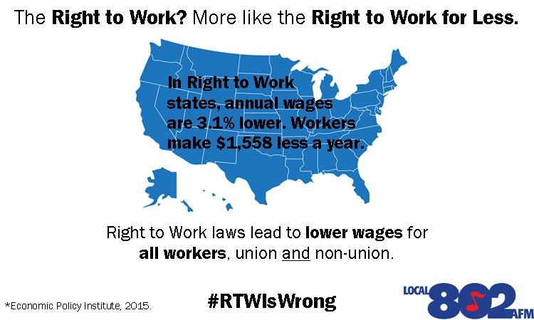 Right To Work States Vs Union States Map.Local 802 Afm On Twitter Right To Work Laws Weaken Unions