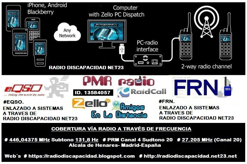Sistemas en Radio Discapacidad Net23/RadioDiscapacid