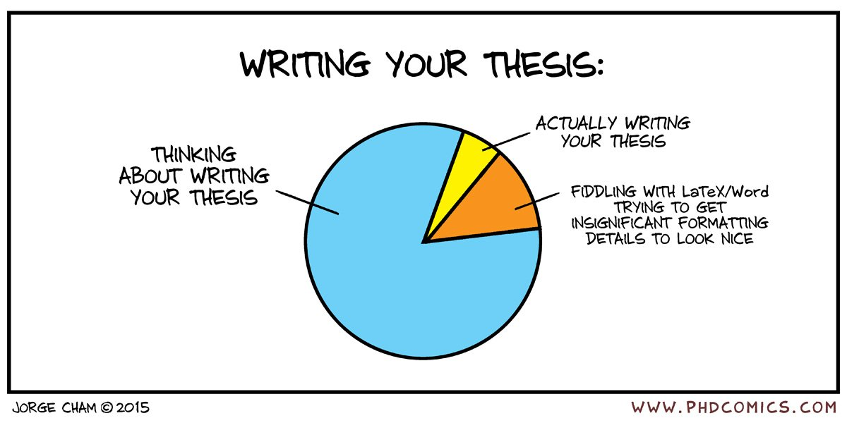 Writing phd dissertation proposal
