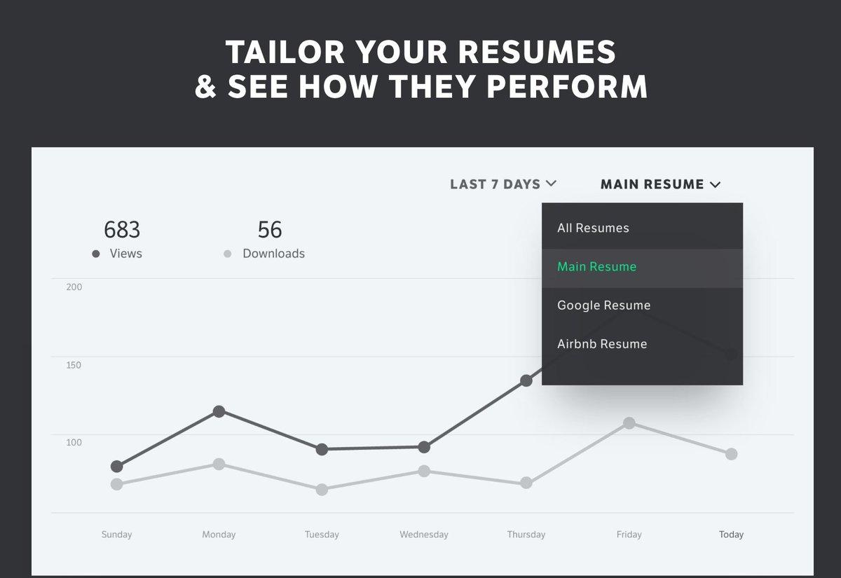 Standard Resume Standardresume Twitter