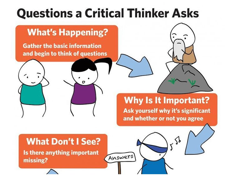 what are the basic skills and attitudes of critical thinking You know critical thinking skills are  which is why we aimed to help break down the basic elements of critical thinking and offer suggestions on how you.
