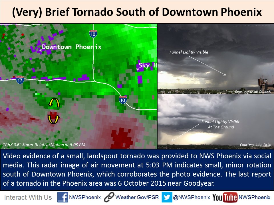 Based on radar & photo evidence, we've classified a brief landspout tornado south of downtown Phoenix. #azwx