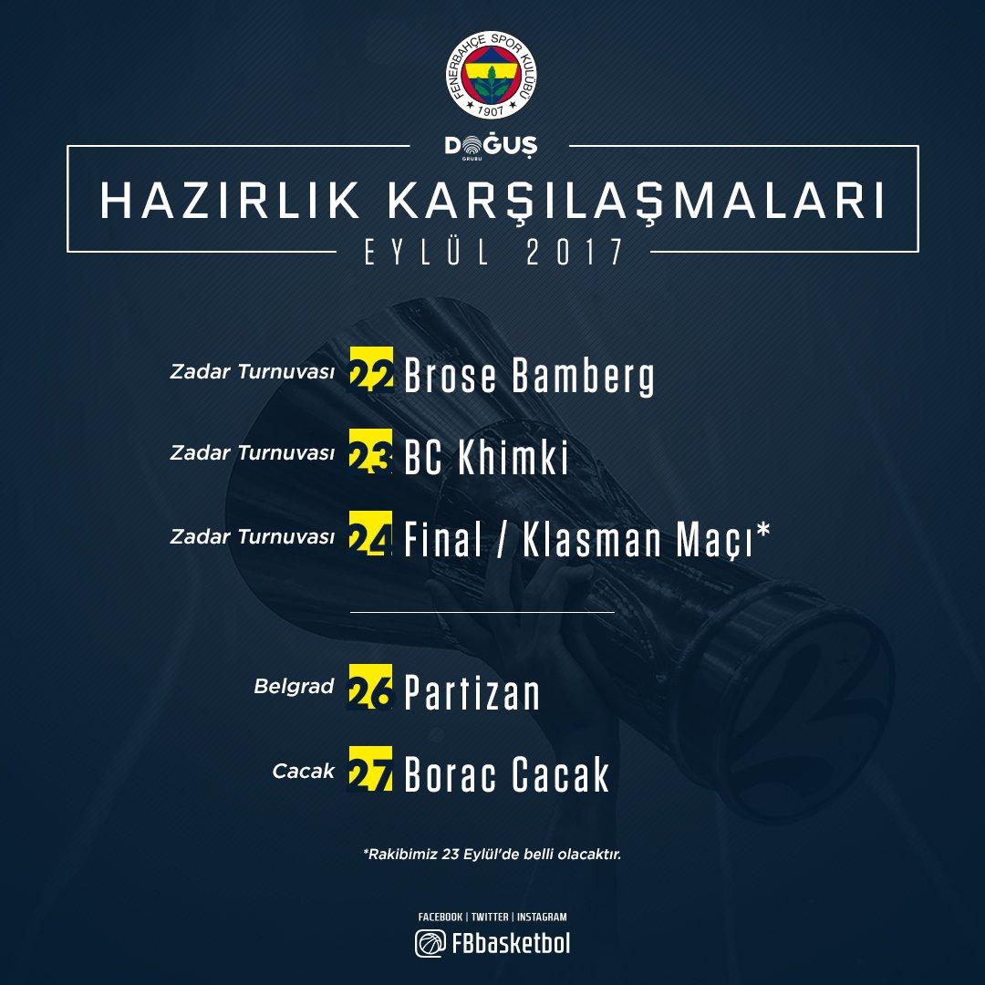 Fenerbahçe Doğuş Basketbol Takımımızın E...