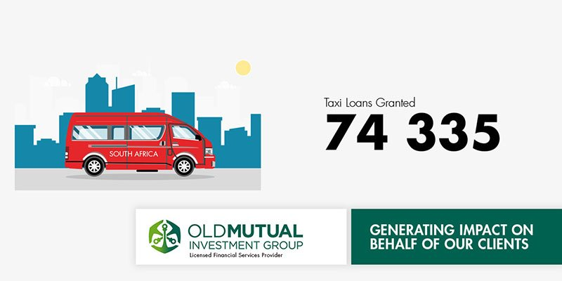 We've granted over 74,000 taxi loans to jump start SA's entrepreneurs:  http:// bit.ly/2rsjov2  &nbsp;   #OMInvest #ResponsibleInvesting <br>http://pic.twitter.com/QXWqdavfHc