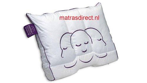 Matras Direct Wolvega : Matrasdirect matrasdirect twitter
