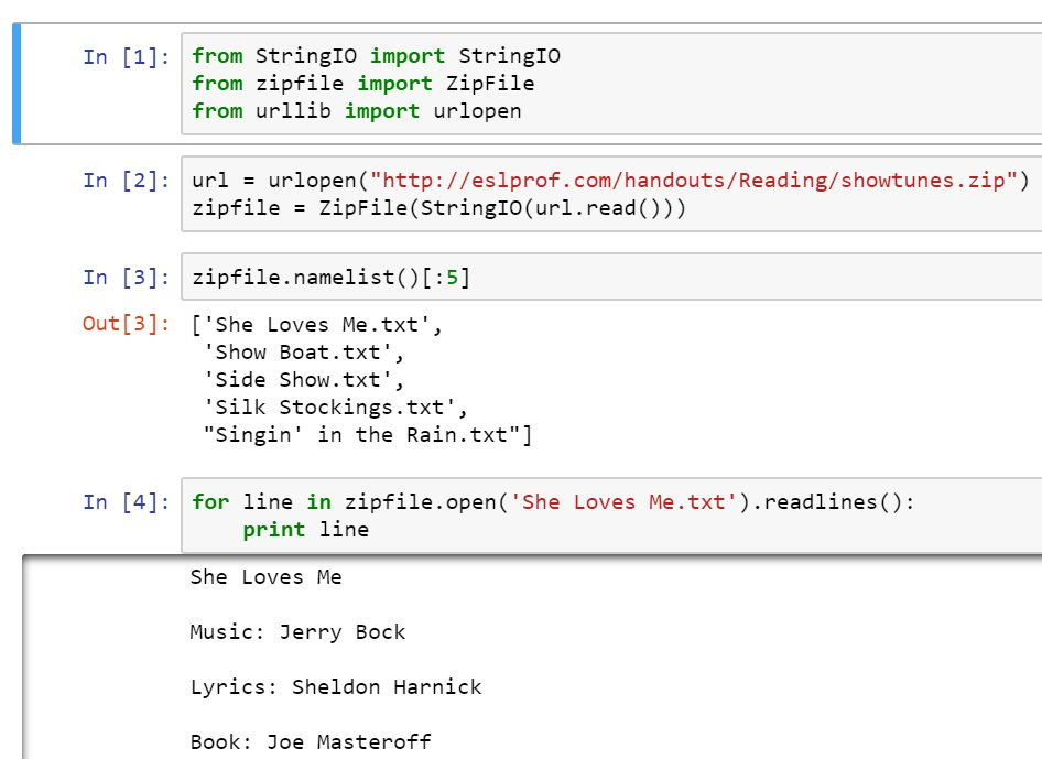 Daily Python Tip On Twitter Fetch Zipped File Without Temporary