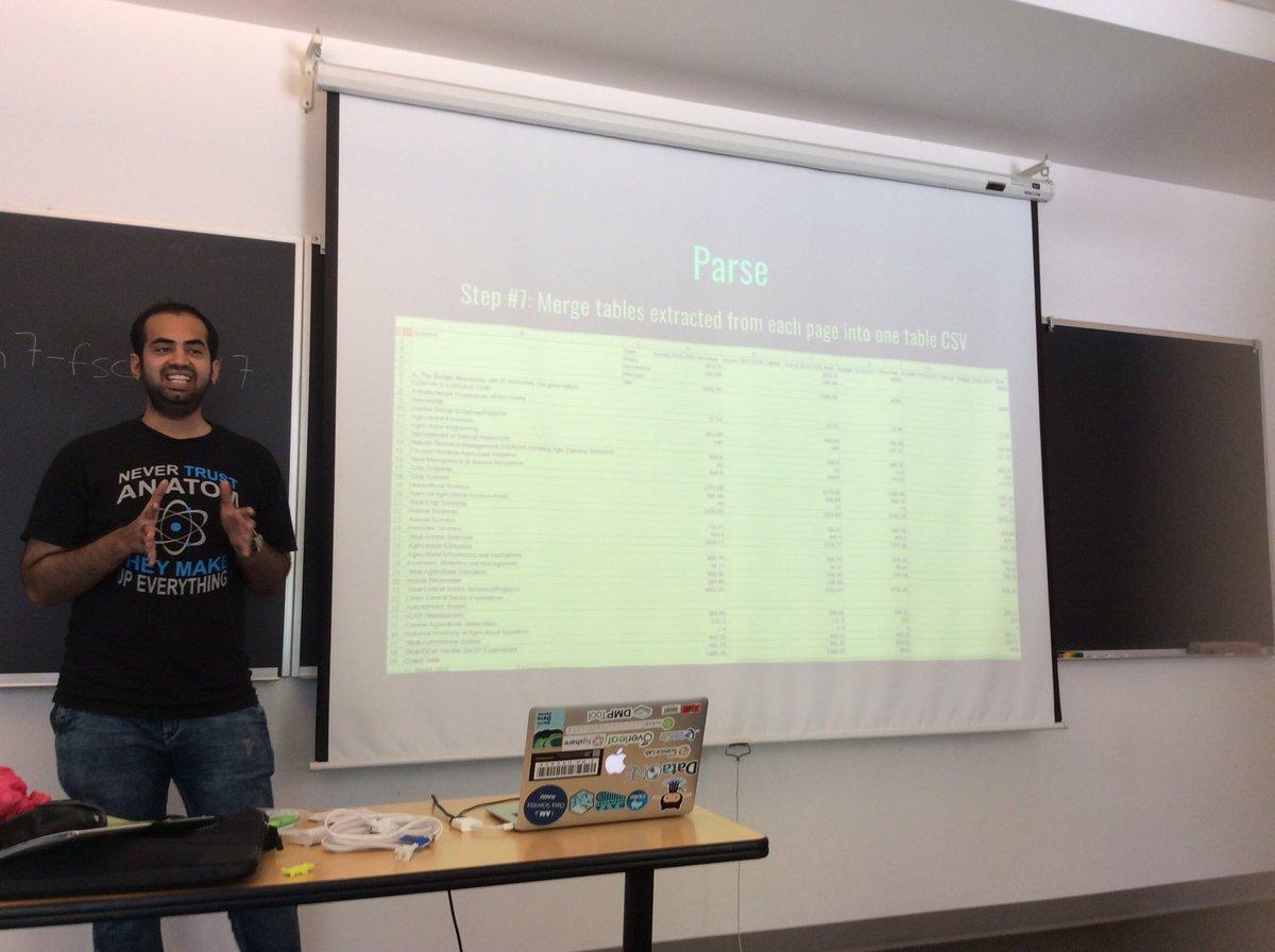 online cc программирование на языке высокого