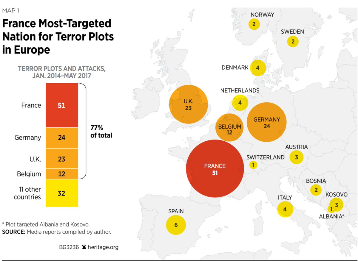 internationalization of terrorism of europe Several judicial procedures regarding terrorism financing in europe since july 2002, he is leading the investigation team for the 911 families united to bankrupt.