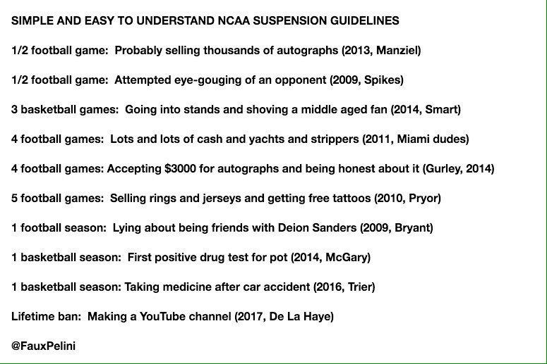UPDATED NCAA SUSPENSION GUIDELINES https://t.co/Zf1RNJpOPL