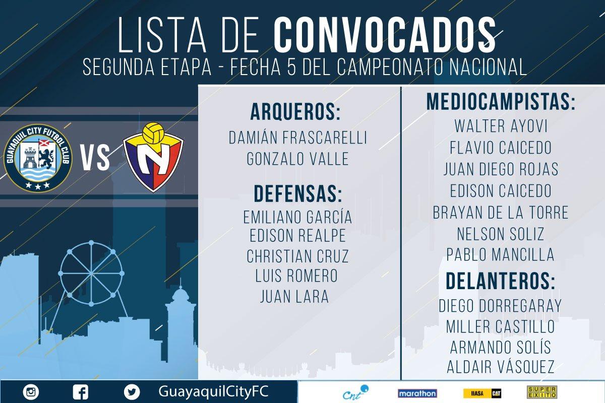 Convocatoria de Guayaquil City F.C. para enfrentar a El Nacional