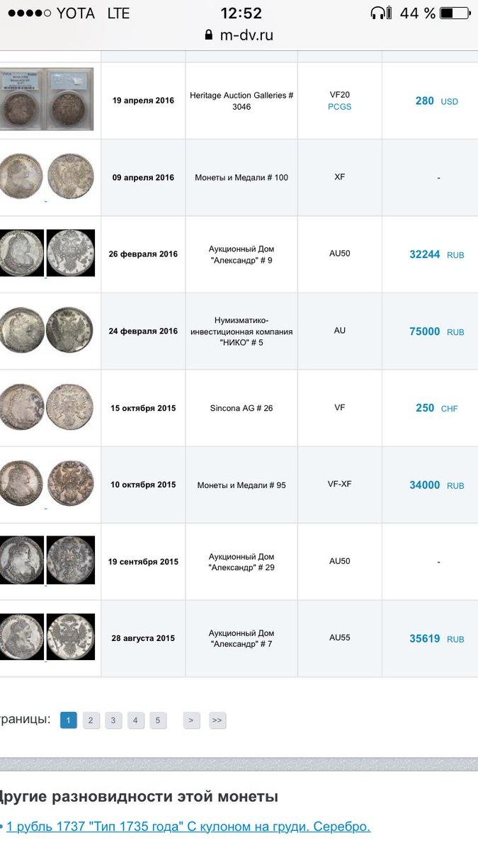 Сколько стоит монета 2005
