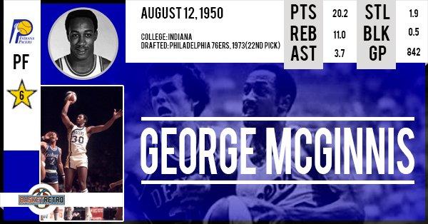 Happy birthday George McGinnis