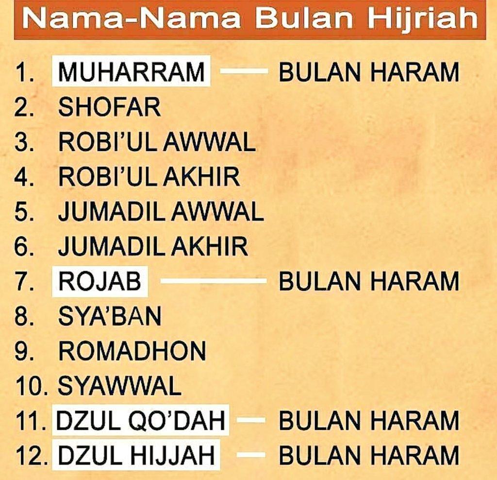 Gambar Nama Nama Bulan Hijriyah   Gambar Alat Musik