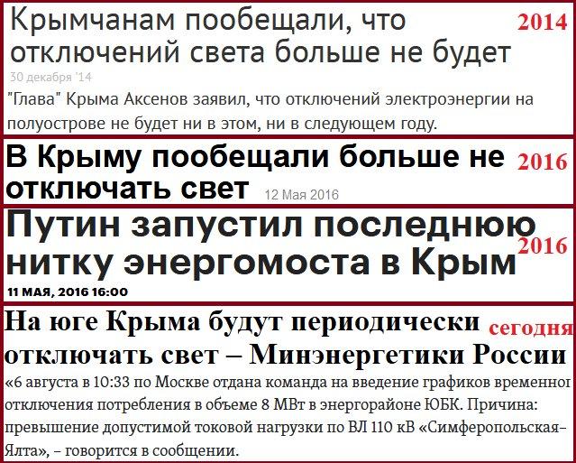 В оккупированном Крыму возобновились отключения электричества - Цензор.НЕТ 1620