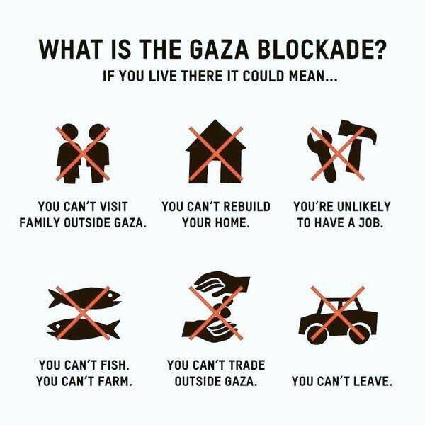 Living in #Gaza under blockade is like: https://t.co/6wlAglkmRK